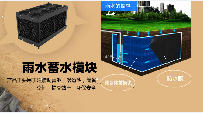 公园雨水收集系统利用