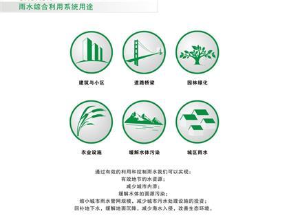 城市雨水收集利用常见方式及概念